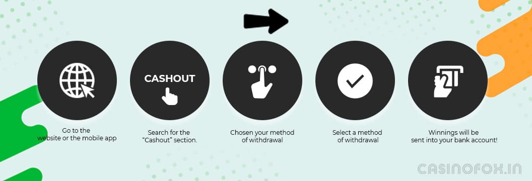 how to withdraw from lucky niki - infographic